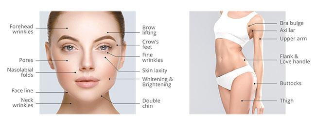 کاربرد مختلف برای لیفتینگ صورت و بدن